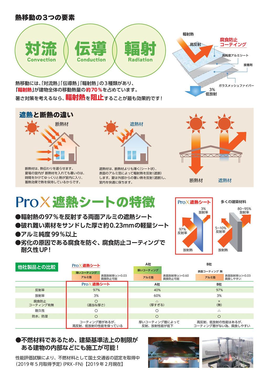 ヒートプロテクター 遮熱シート 不燃材料であるため、建築基準法上の制限が ある建物の内部などにも施工が可能!